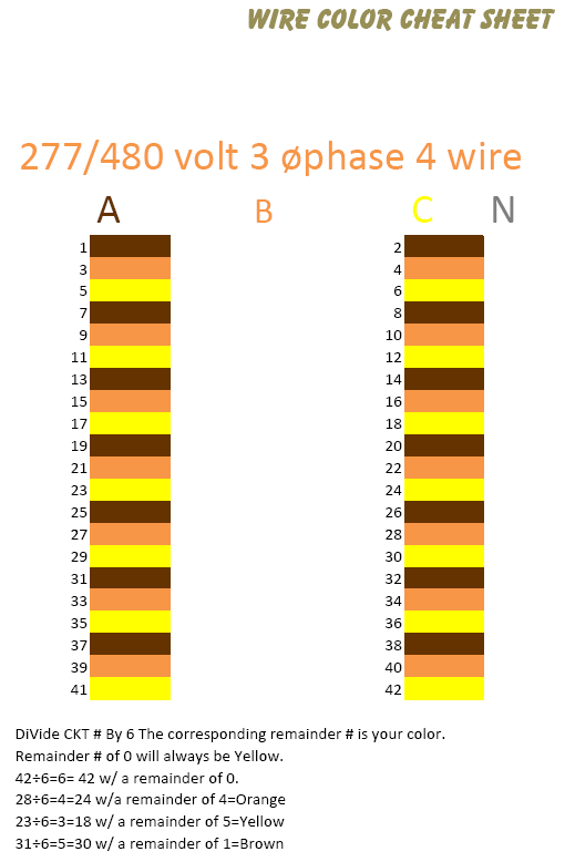 wiring color chart boy